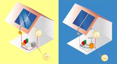 Solar powered car research paper